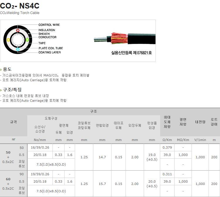 (주)일흥 Torch Cable  11