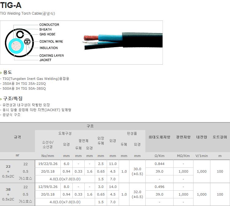 (주)일흥 Torch Cable  12