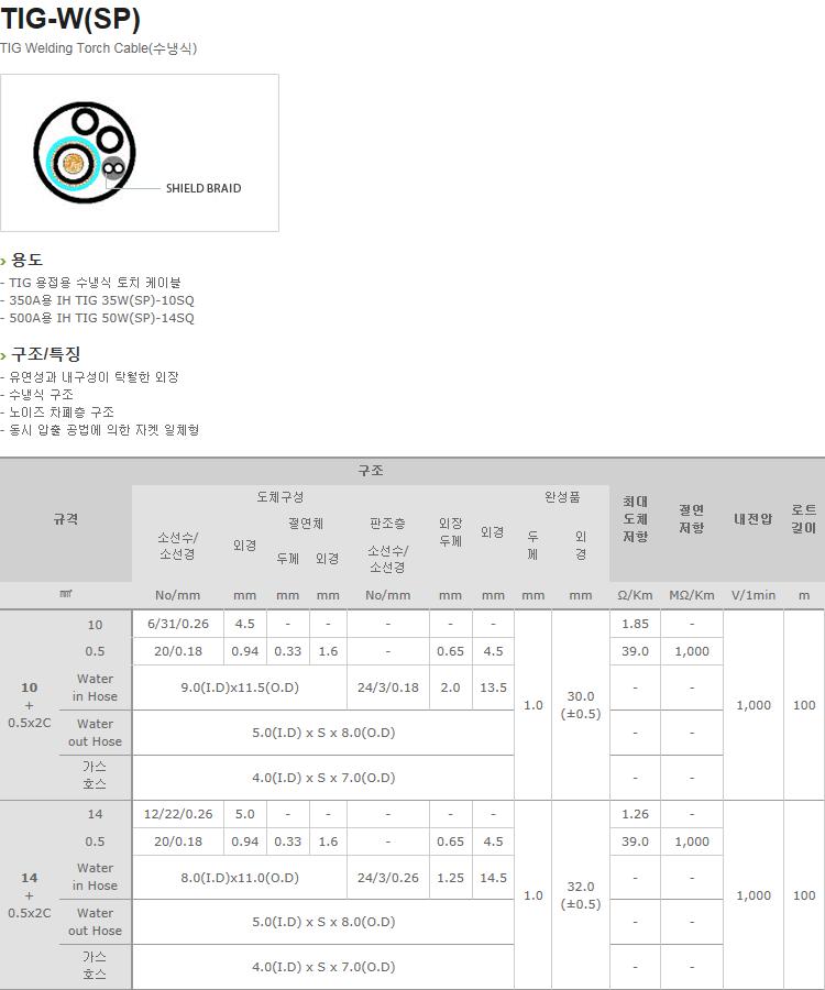 (주)일흥 Torch Cable  15