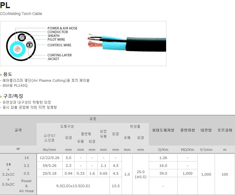 (주)일흥 Torch Cable  16