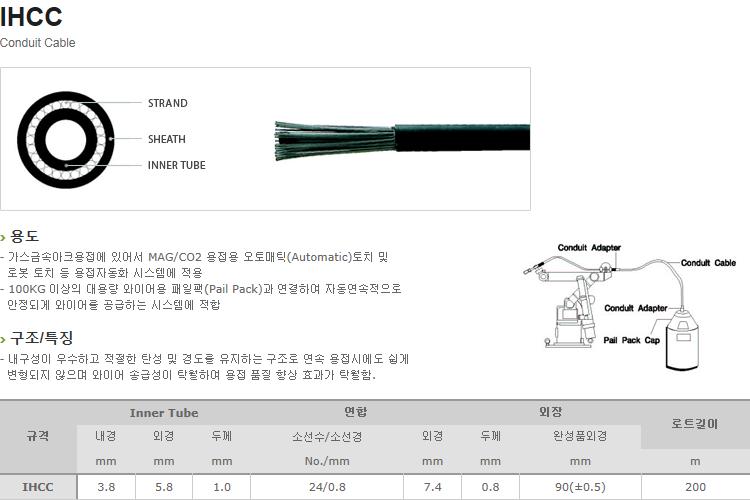 (주)일흥 Conduit Cable  2