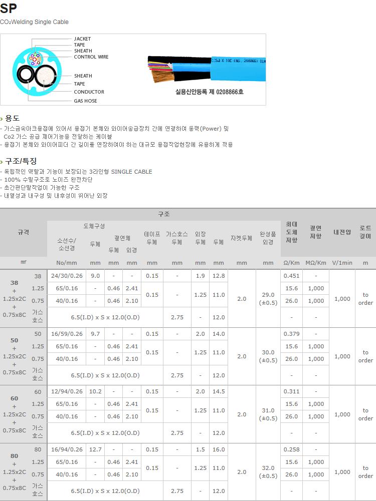 (주)일흥 CO2 Single & EX Cable  10