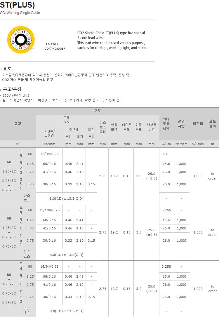 (주)일흥 CO2 Single & EX Cable  13