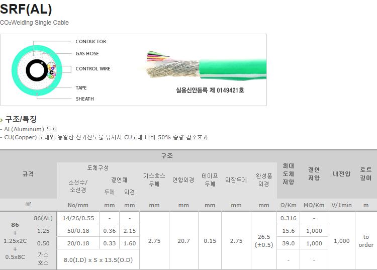 (주)일흥 CO2 Single & EX Cable  16