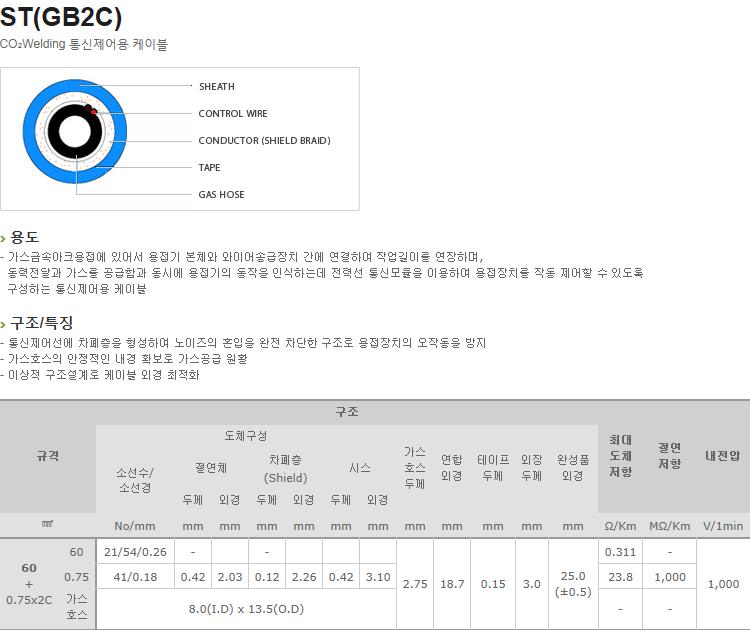 (주)일흥 CO2 Single & EX Cable  17