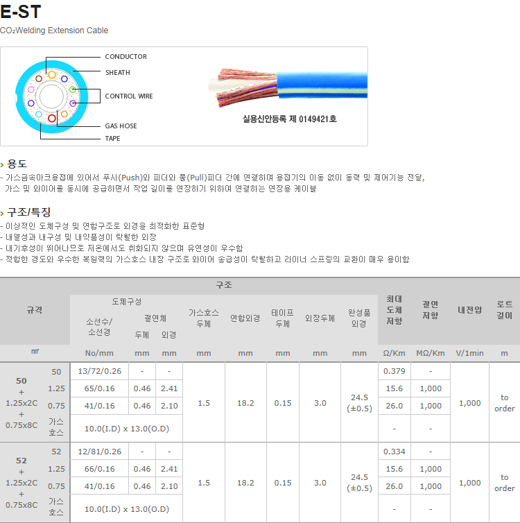 (주)일흥 CO2 Single & EX Cable  18