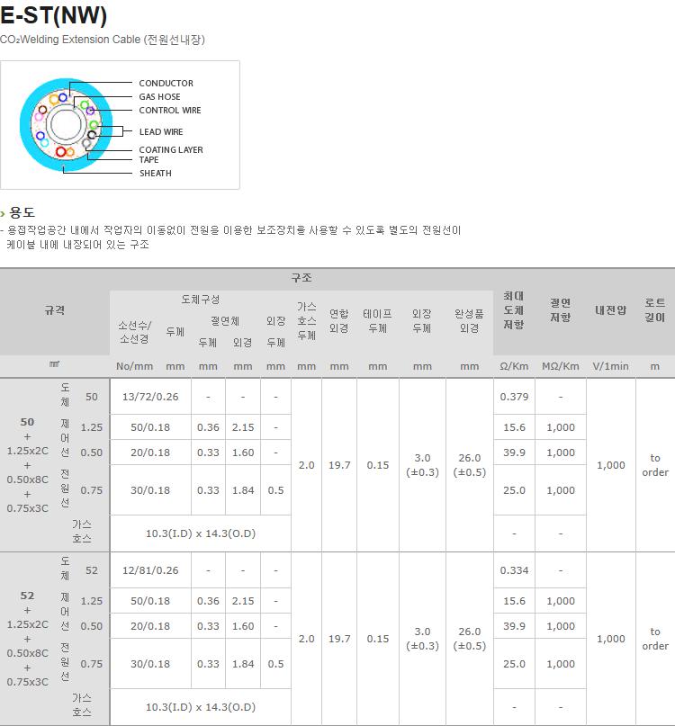 (주)일흥 CO2 Single & EX Cable  19