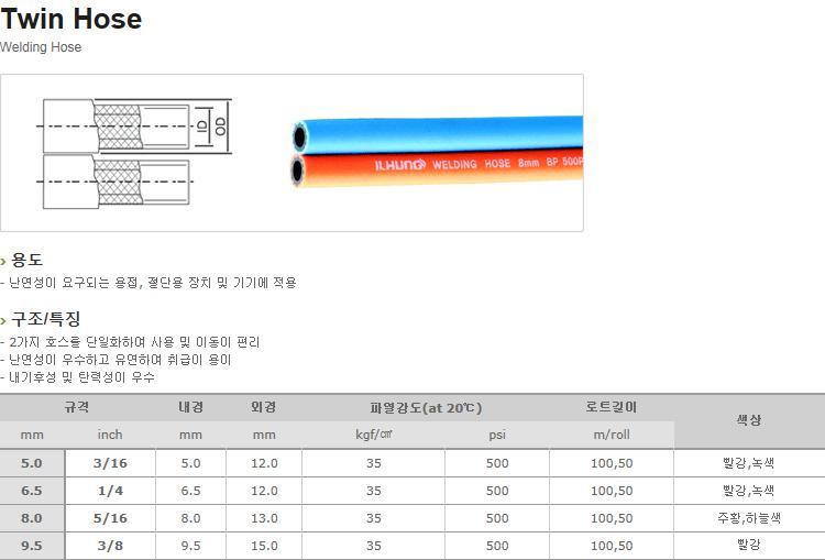 (주)일흥 Welding Hose  3