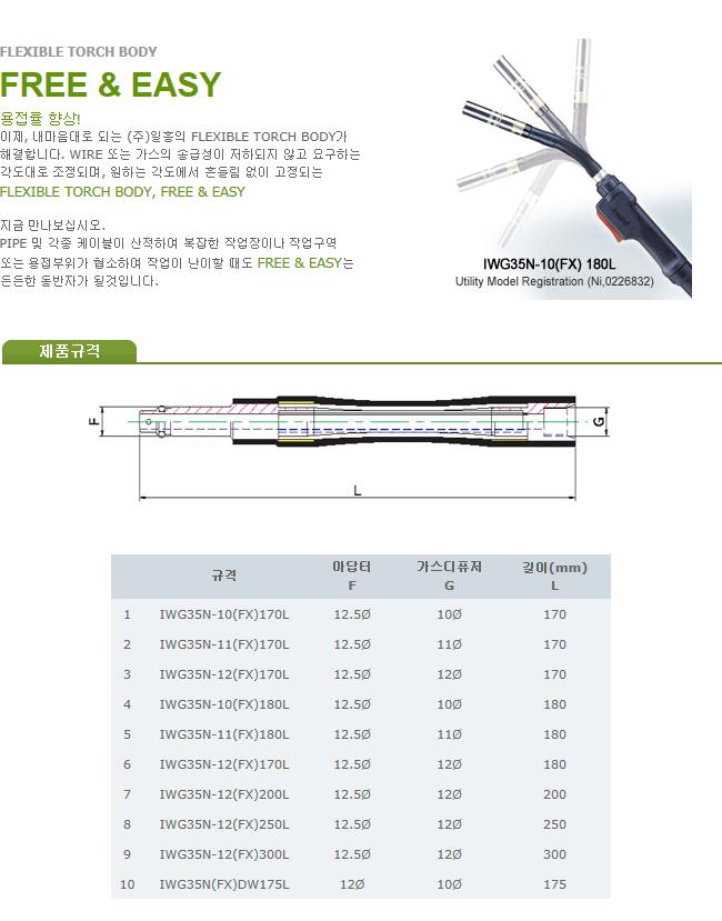 (주)일흥 Flexible Torch Body IWG Series 1