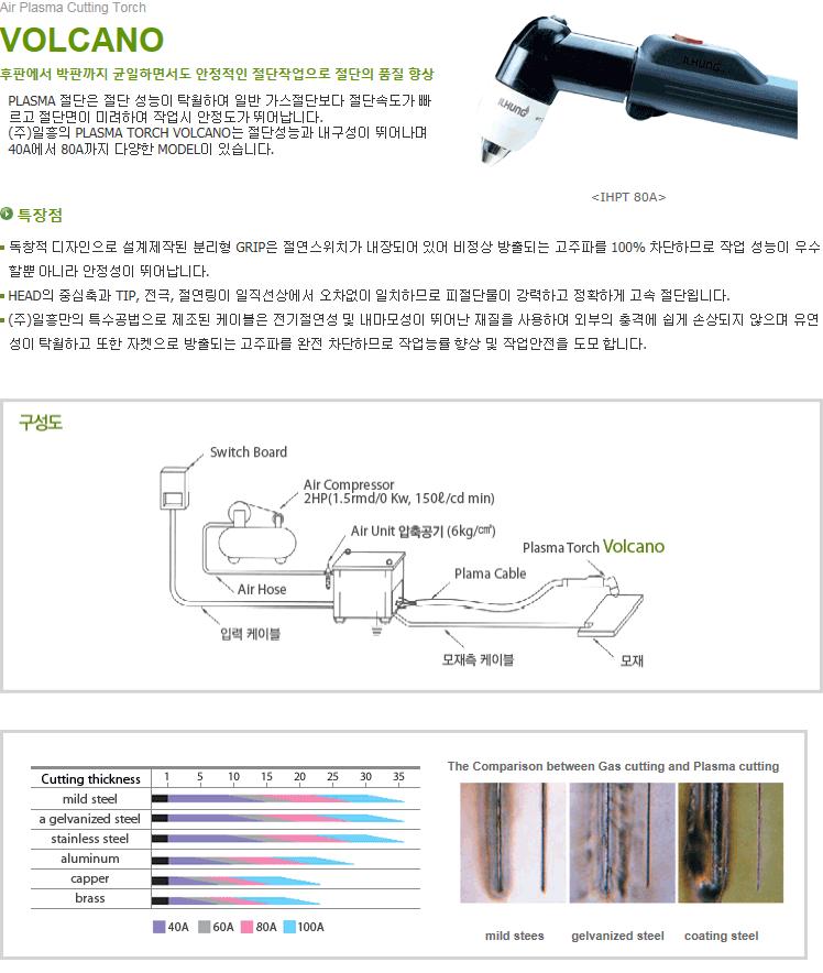 (주)일흥 토치  11