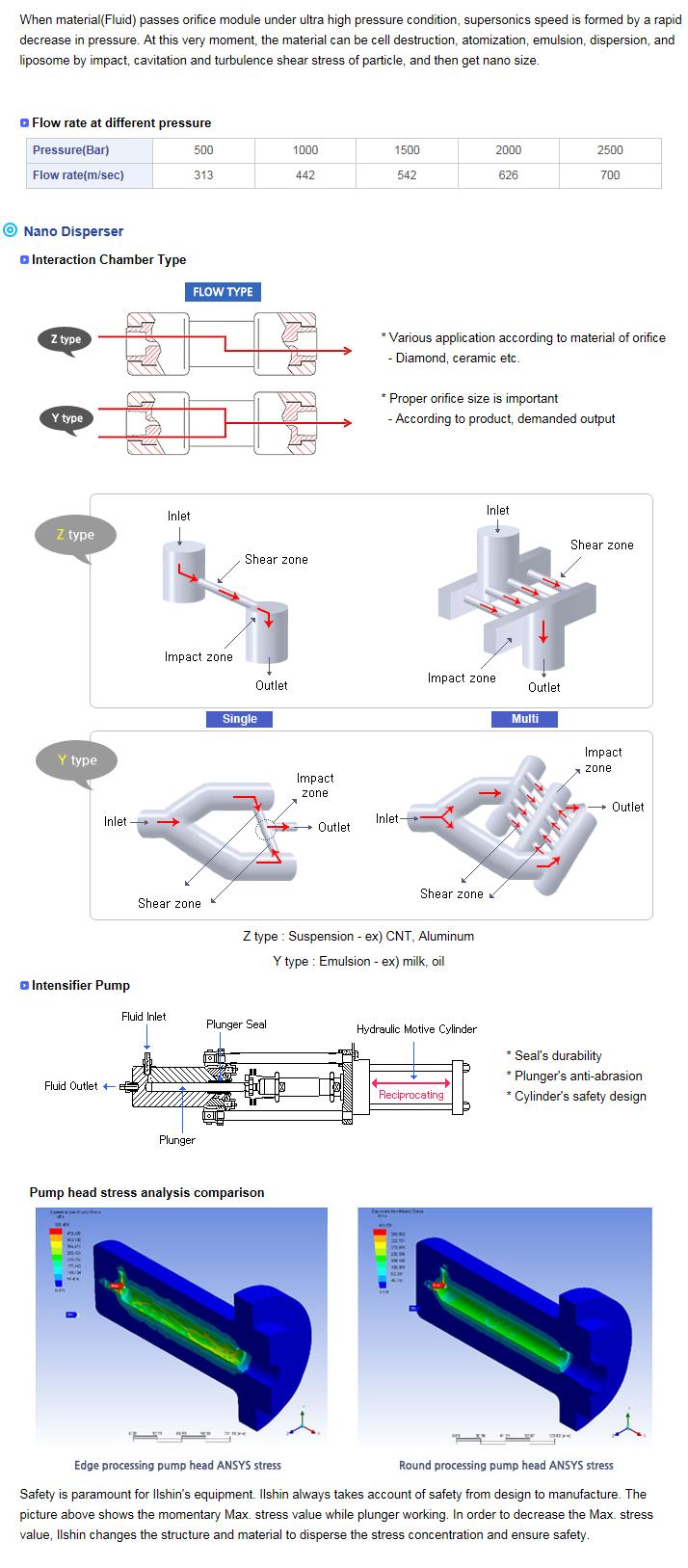 ILSHIN AUTOCLAVE Overview  1