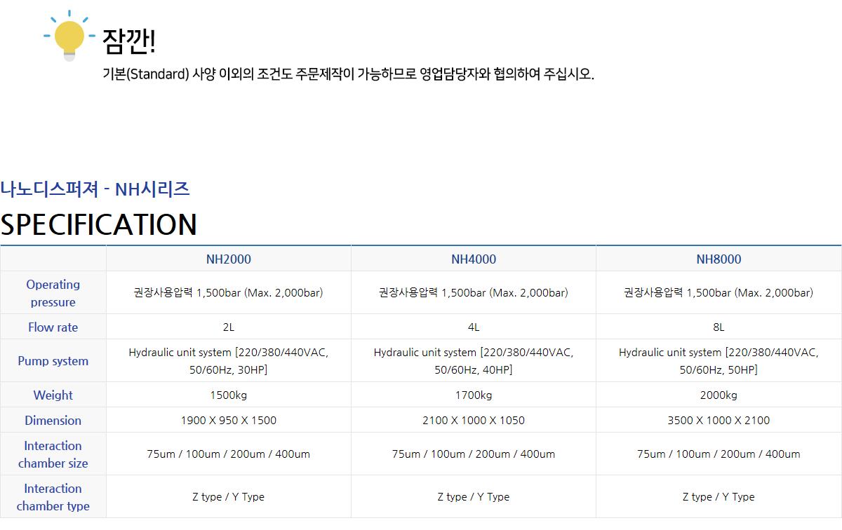 일신오토클레이브 대형 고압 분산기 (나노디스퍼져) NH-Series 1