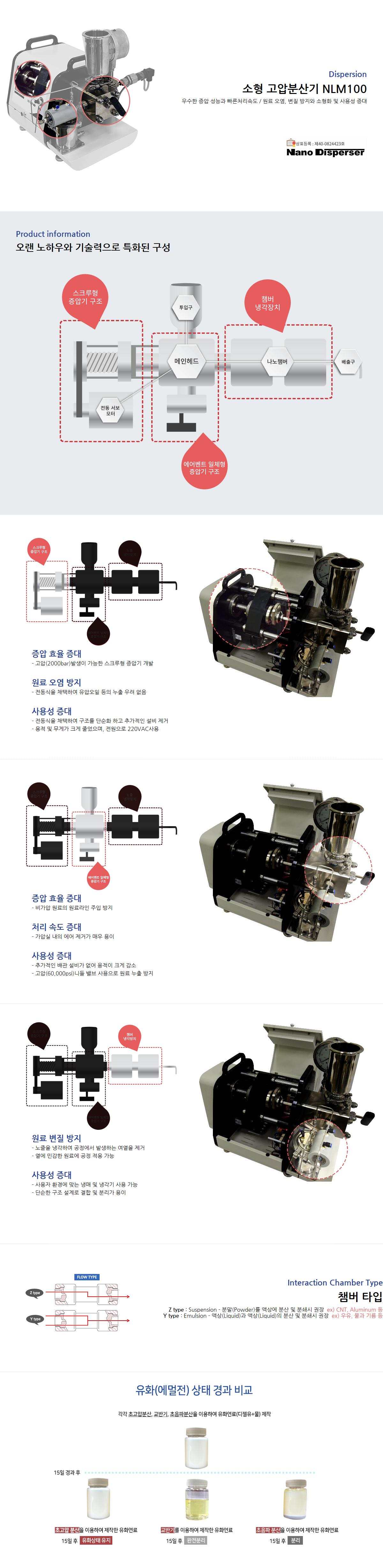 일신오토클레이브 소형 고압 분산기 (나노디스퍼져) NLM100