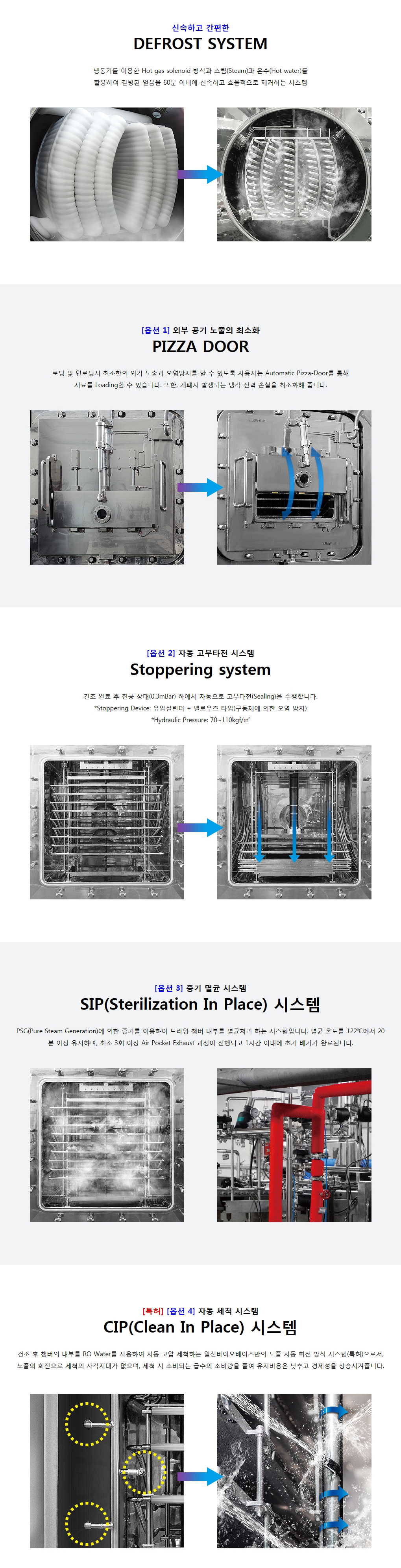 (주)일산바이오베이스 제약 산업용 동결건조기 LP-Series 7