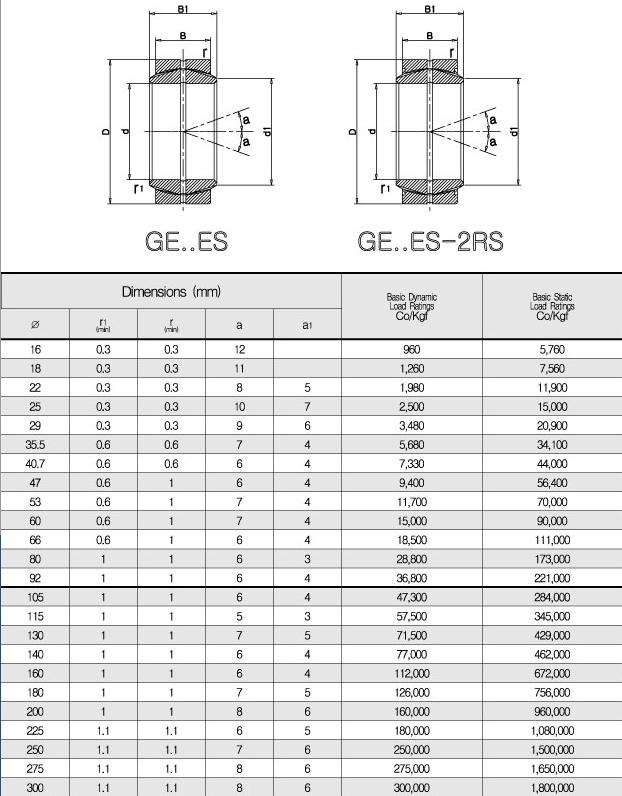 ILSUNG TECH Pherical Plain GE-ES / GE-ES-2RS