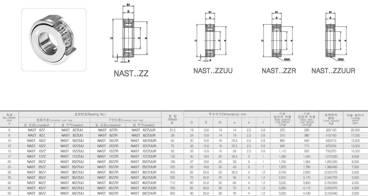 일성테크 트랙로울러 - 요크형 NAST (ZZ / ZZUU / ZZR / ZZUUR) 1