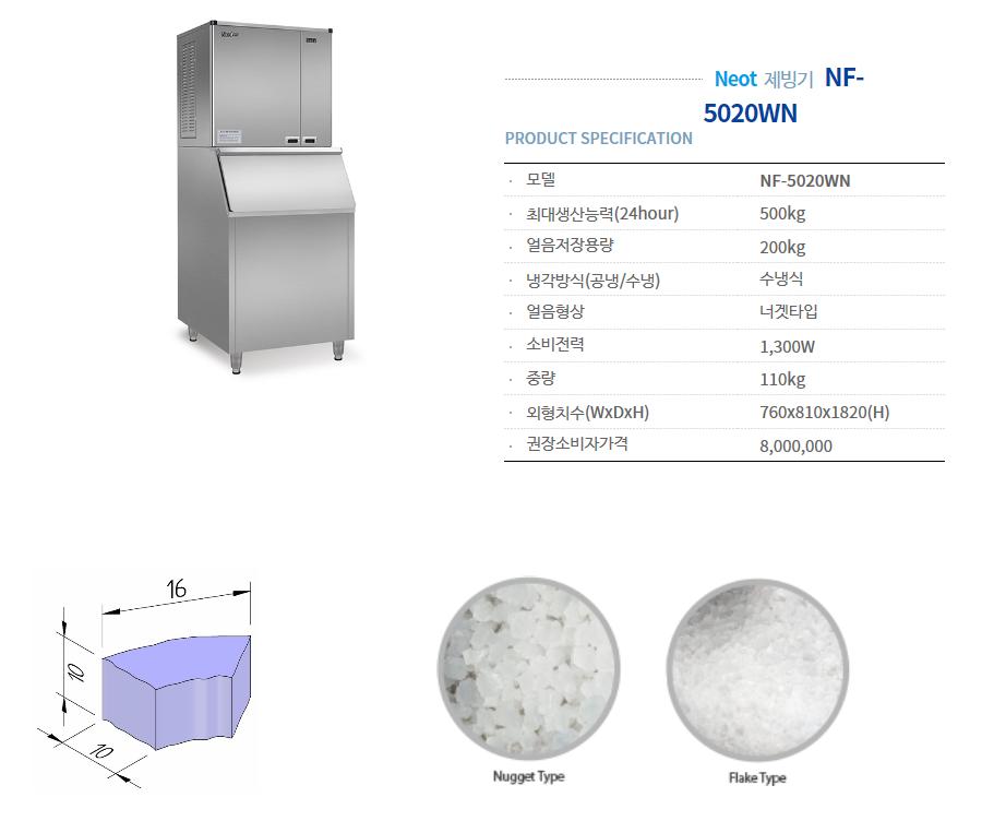 네오트(주)  NF-5020WN