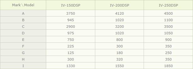 (주)아이브이엠 사출성형기 IVDSP-TYPE 1