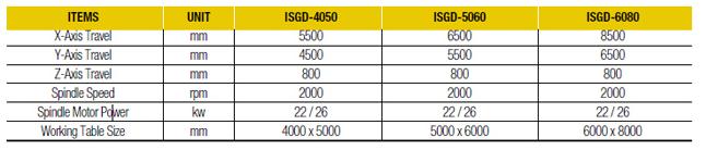INSUNG MACHINE TOOLS Condenser Drilling ISGD Series