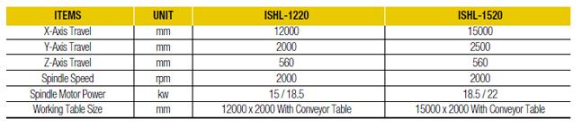 (주)인성기계 H-Beam Production Line ISHL Series 1