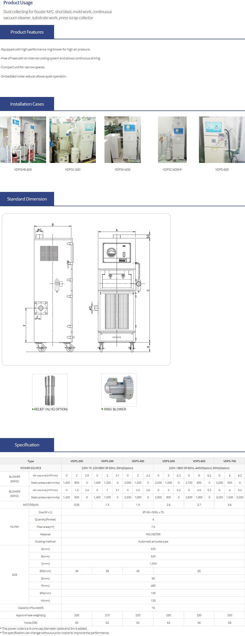 SAMHWA ENG Vacuum air pulse dust collector VDPS Series