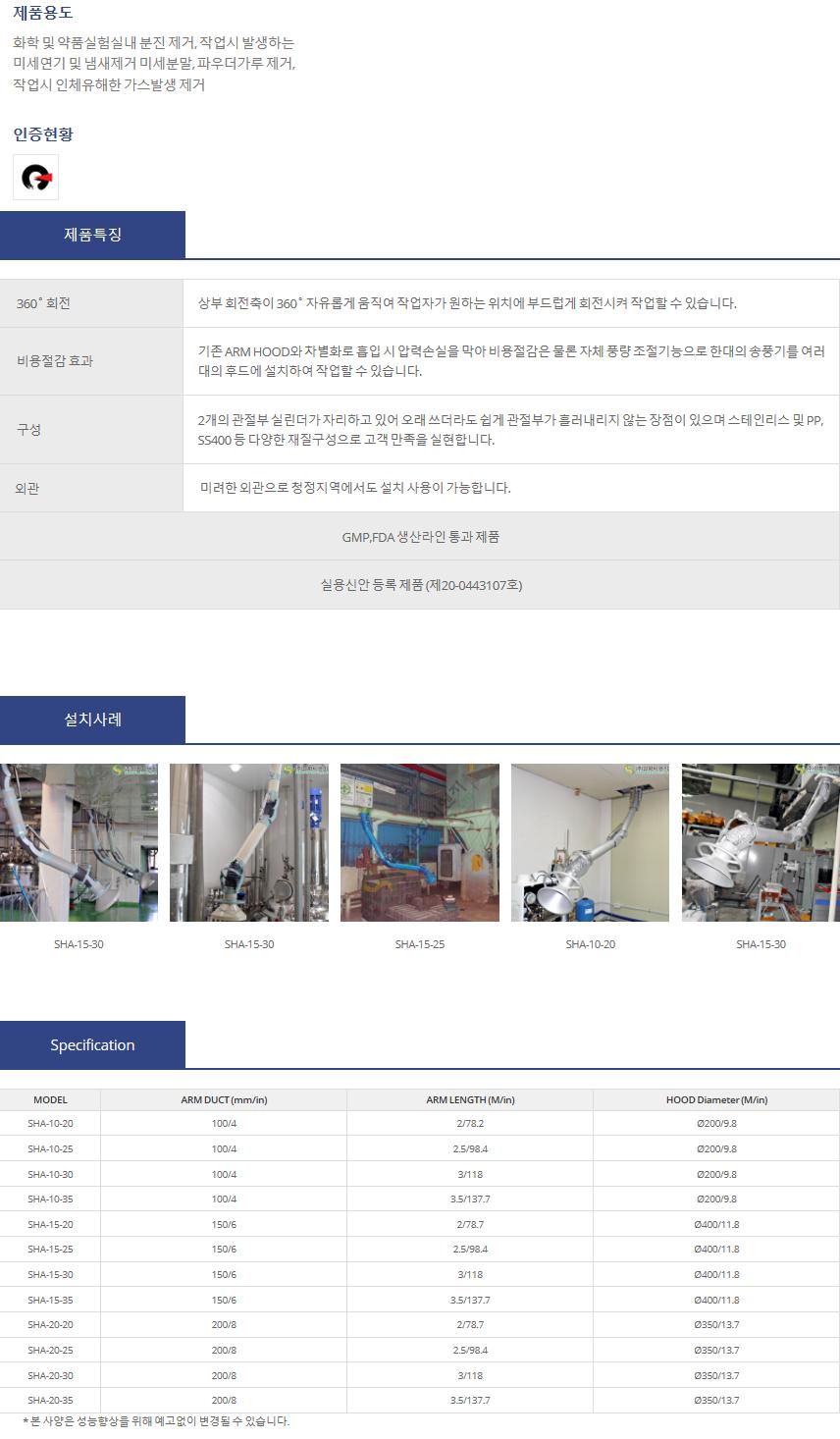 (주)삼화이엔지 산업용 암후드 SHA Series 1
