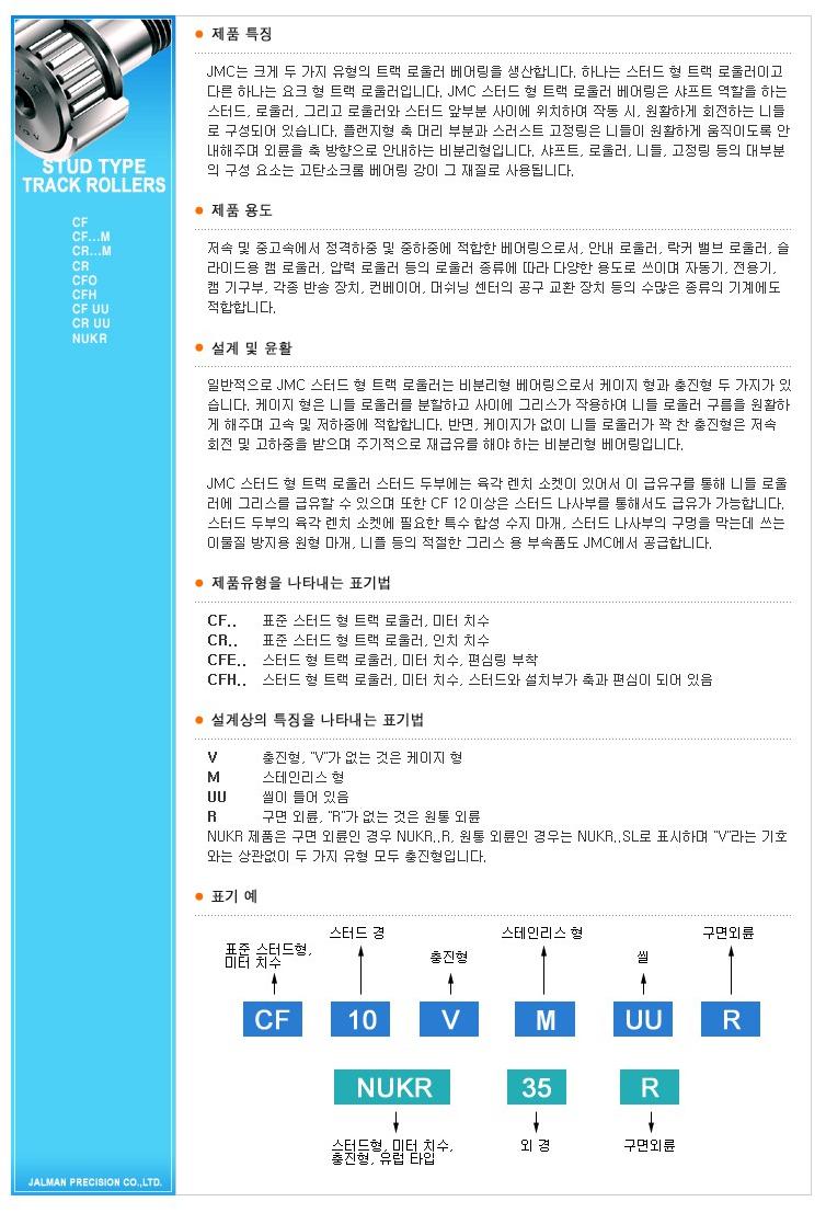 (주)잘만정공 스터드형 트랙롤러 소개  1