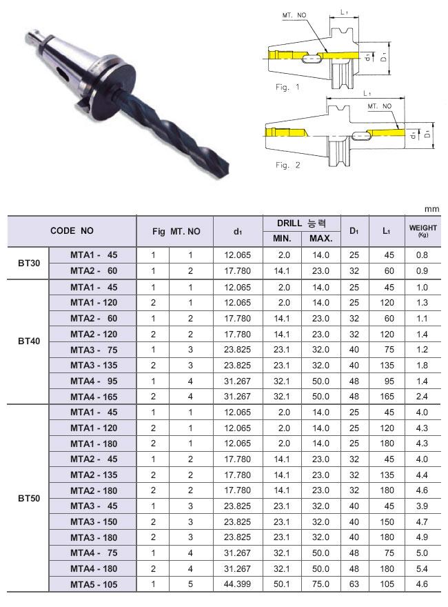 JEIL SOLUTION Morse Taper Holder MTA/MTB Series