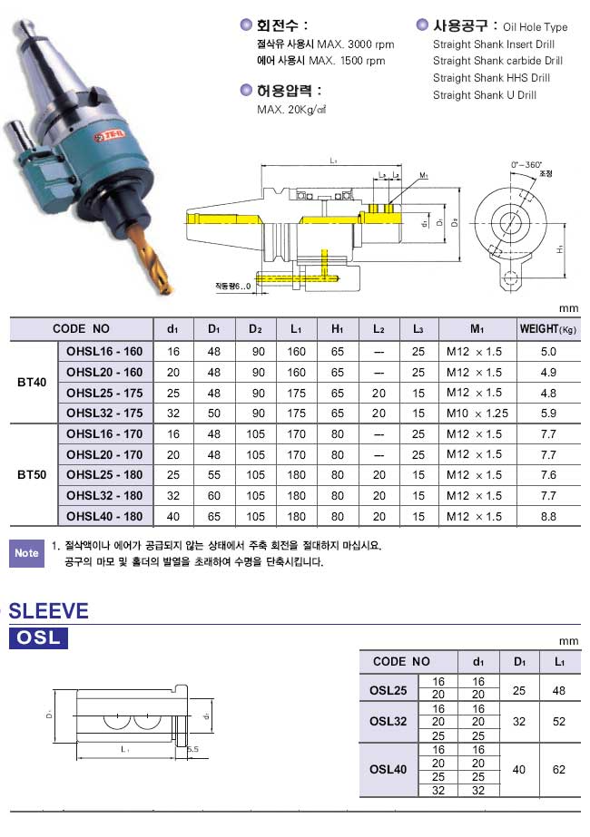 JEIL SOLUTION Oil Hole Holder OHDC/OHSL Series 1