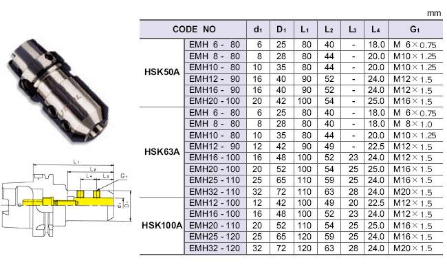 JEIL SOLUTION Endmill Holder EMH Series