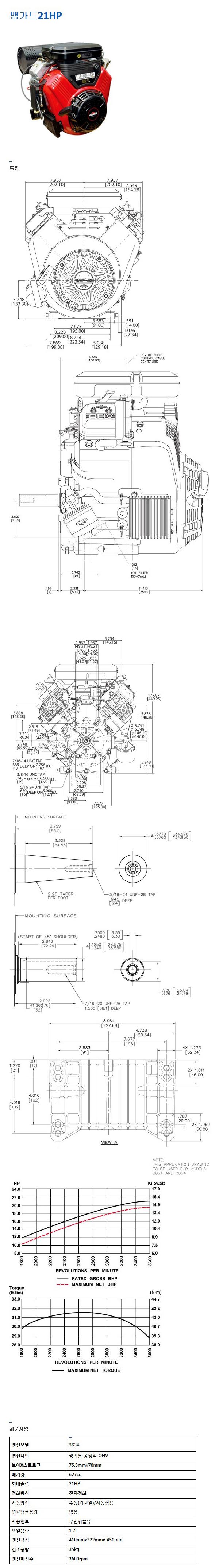 JEONIL MACHINERY Engine 뱅가드21HP