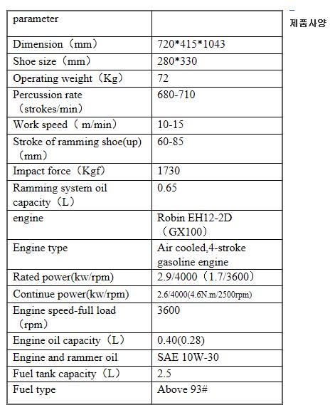 전일기계공업(주) 람마 JIR-80