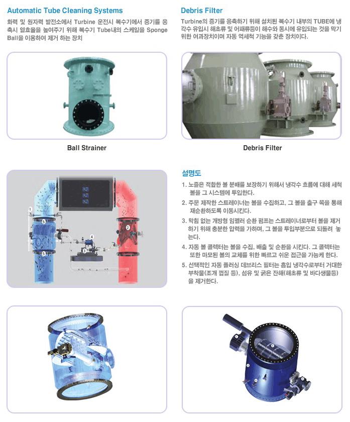 (주)정우산기 Filtration Equipment  1