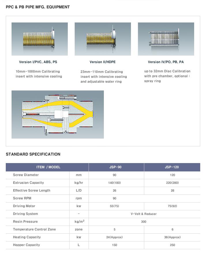 JINSAN PRM Pipe & Profile Line JSP-90/120