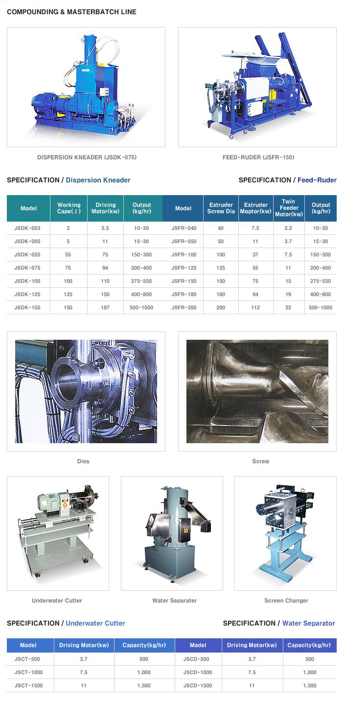 JINSAN PRM Compounding & Masterbatch Line