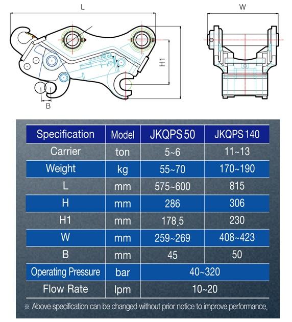 JK TECHNOLOGY Quick Coupler (Push Type) JKQPS Series
