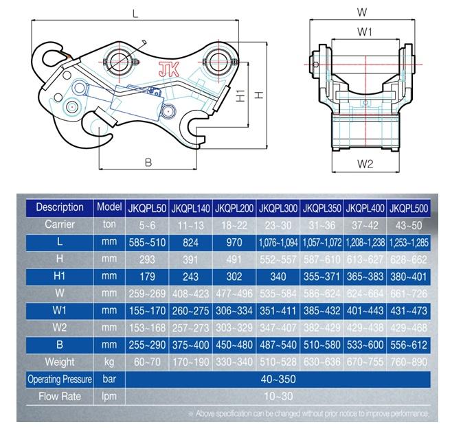 JK TECHNOLOGY Quick Coupler (Pull Type) JKQPL Series