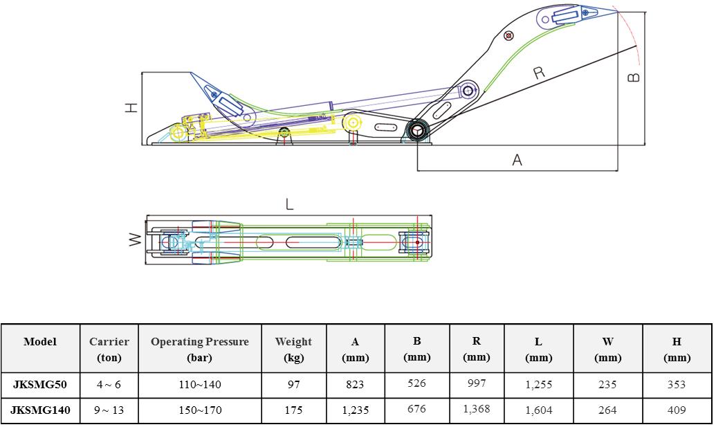 JK TECHNOLOGY Smart Mult Grapple JKSMG Series
