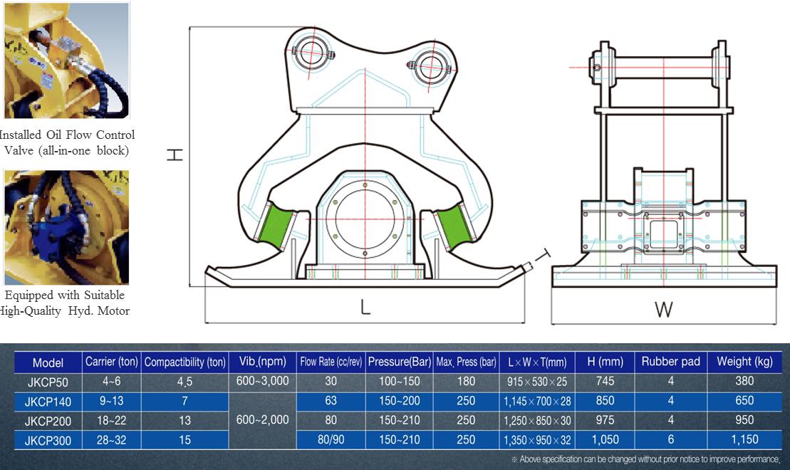 JK TECHNOLOGY Compactor JKCP Series