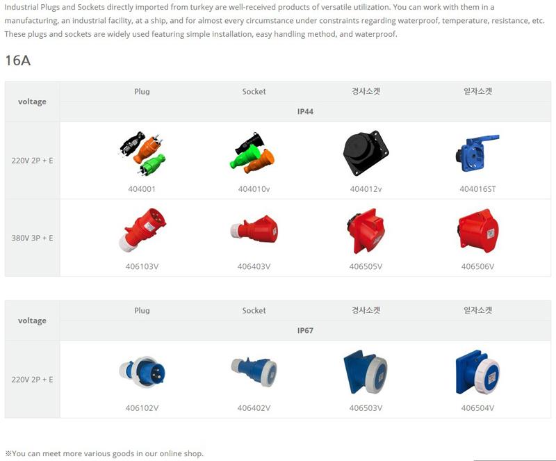 SEGIBIZ Industrial Plug & Socket