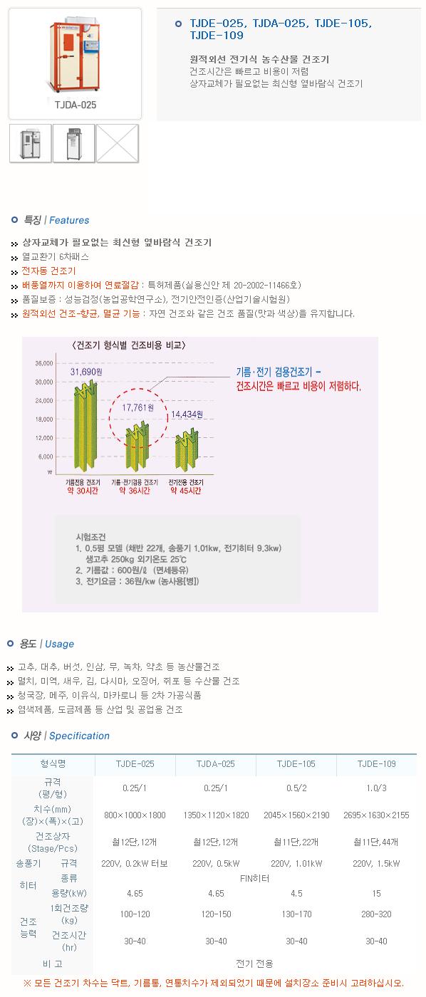 중앙정밀(주) 전기식 농수산물건조기