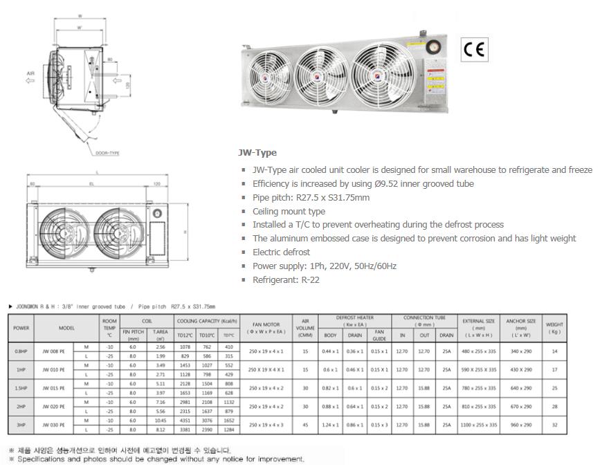 JOONGWONS Air Exchanger Manufacturer JW-Type