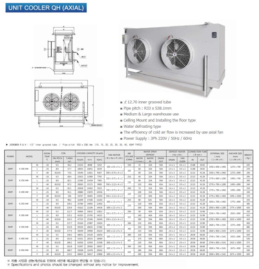 JOONGWONS Evaporative Cooler K-Type 2
