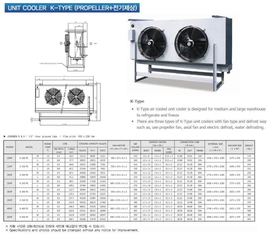 JOONGWONS Evaporative Cooler K-Type