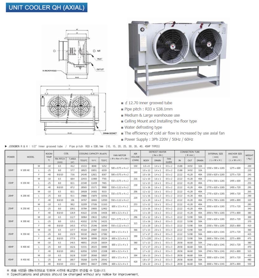 JOONGWONS Evaporative Cooler K-Type 1