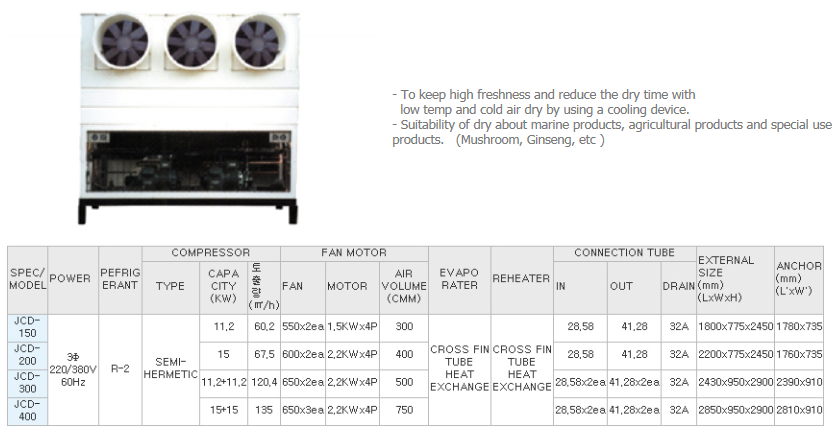 JOONGWONS Industrial Air Cooler JCD-Type