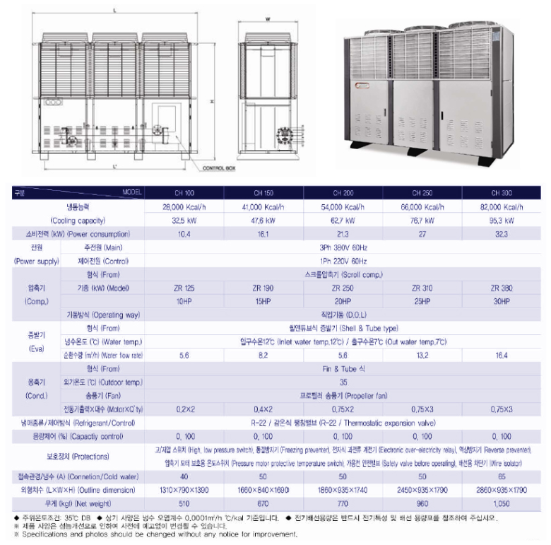 JOONGWONS Air Cooled Chilling Unit CH Series