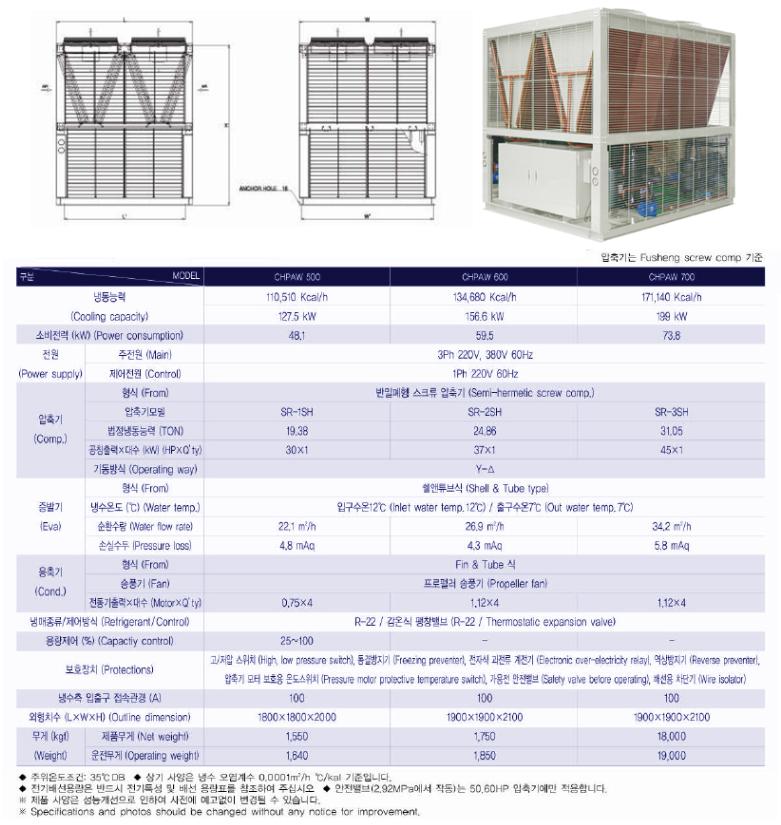 (주)중원냉열 Air Cooled Chilling Unit CH PAW-Type 1