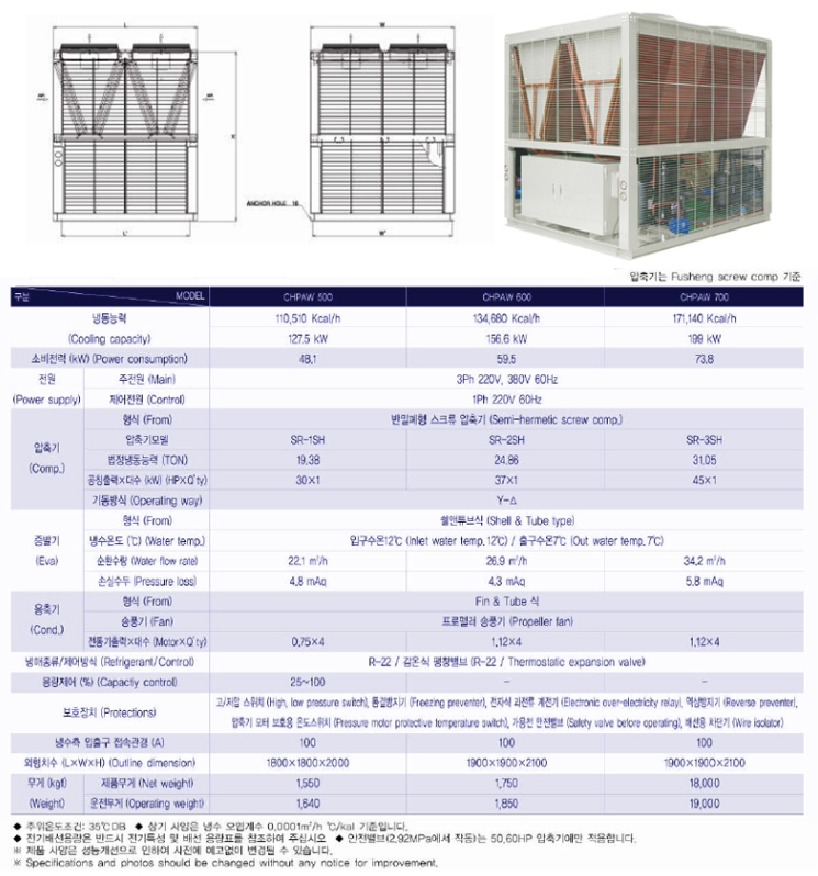 JOONGWONS Air Cooled Chilling Unit CH PAW-Type