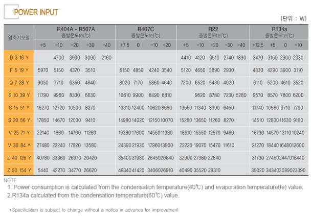 JOONGWONS Semi-Hermetic Compressors  3